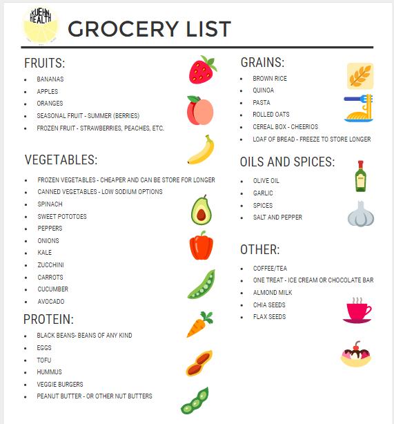 sample grocery list