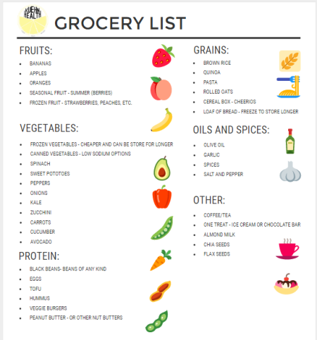 i have created a sample grocery list vegetarian with eggs that i have used many times in my travels this is a 50 list depending on weekly sales that i
